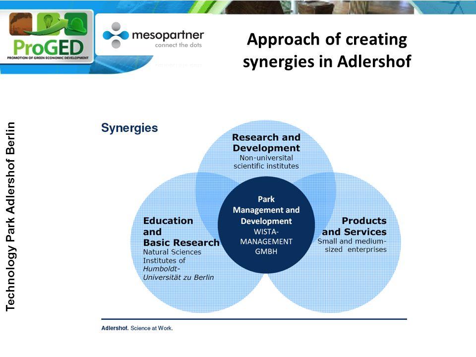 Technology Park Adlershof Berlin Approach of creating synergies in Adlershof