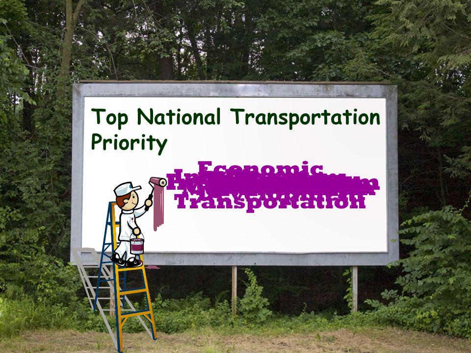 38 Top National Transportation Priority Safety Multimodalism SustainableIntermodalism Coordination One DOT Economic Development Efficiency Intelligent Transportation LivabilityJobs
