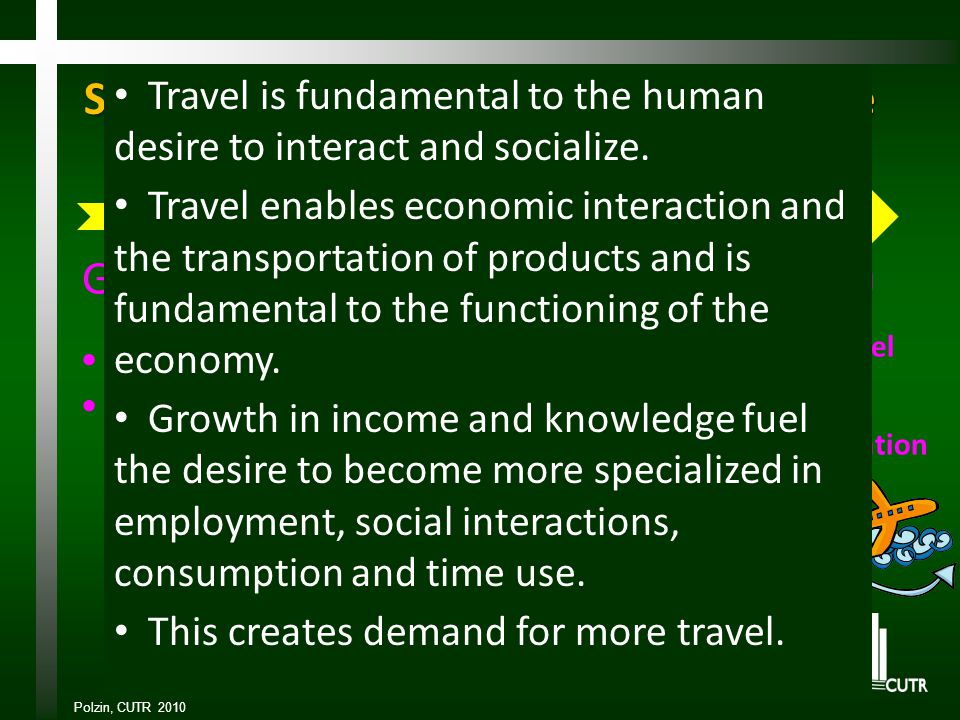 Polzin, CUTR 2010 Growth in  Income  Knowledge Social and Economic Interactions Create Demand for Travel Specialization in  Employment  Consumptio