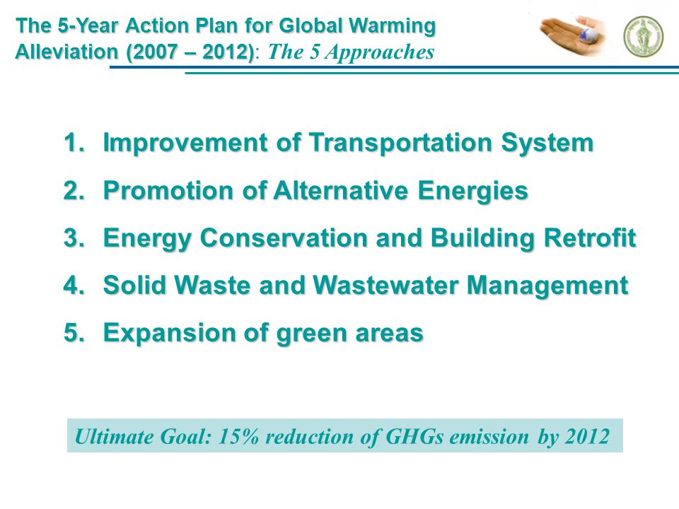 Concrete Actions to Achieve the Set Goal 1.BMA's Practices 2.Local Cooperation 3.International Cooperation Action to climate Change is now a global priority