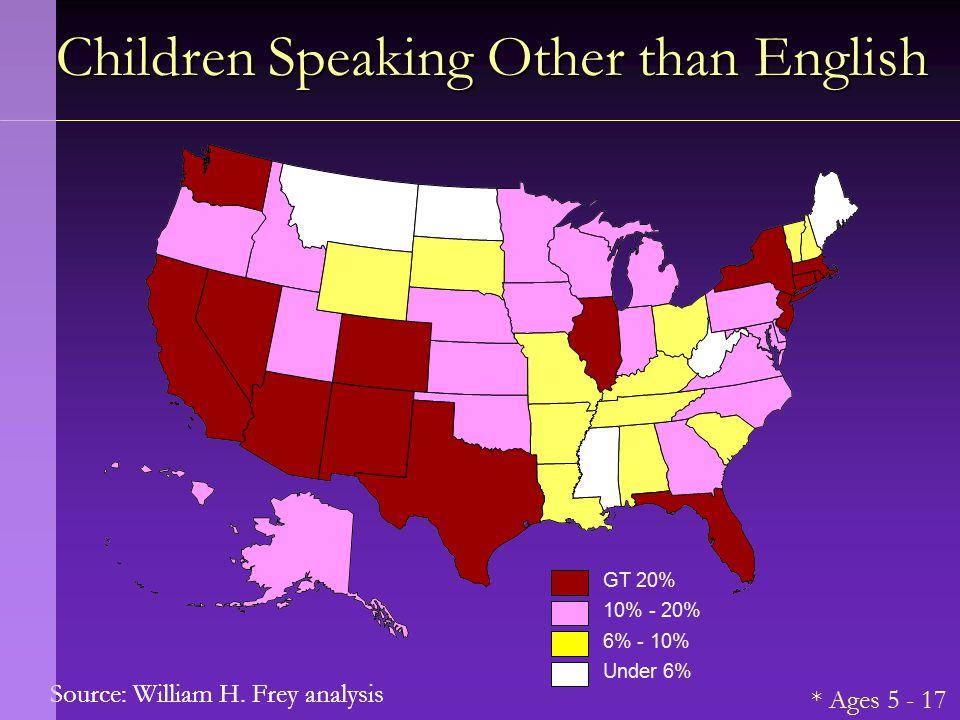 Source: William H. Frey analysis Children Speaking Other than English * Ages 5 - 17 GT 20% 10% - 20% 6% - 10% Under 6%