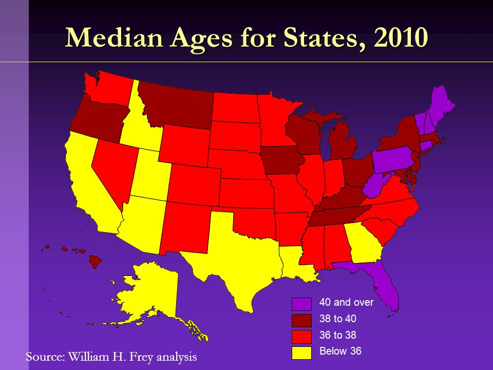 Source: William H. Frey analysis Median Ages for States, 2010 40 and over 38 to 40 36 to 38 Below 36