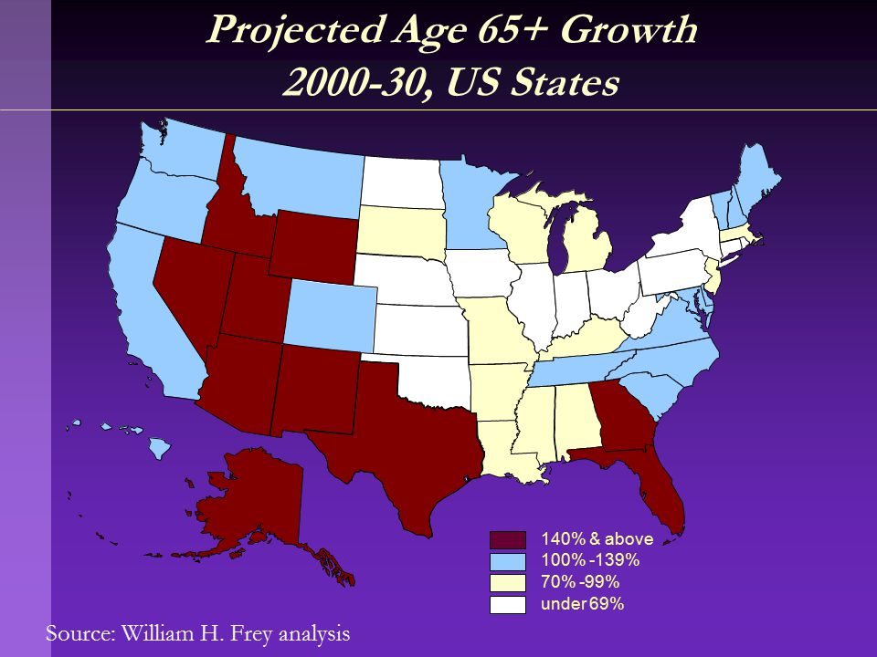 Source: William H. Frey analysis 140% & above 100% -139% 70% -99% under 69% Projected Age 65+ Growth 2000-30, US States