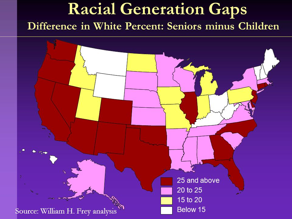 Source: William H. Frey analysis Racial Generation Gaps Difference in White Percent: Seniors minus Children 25 and above 20 to 25 15 to 20 Below 15