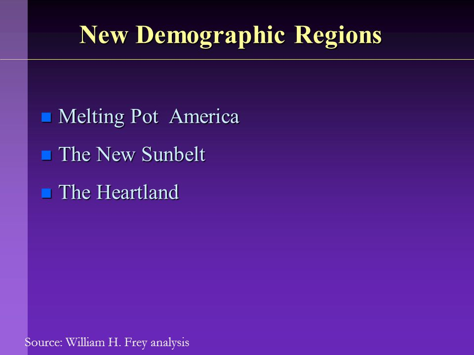 Source: William H. Frey analysis New Demographic Regions n Melting Pot America n The New Sunbelt n The Heartland