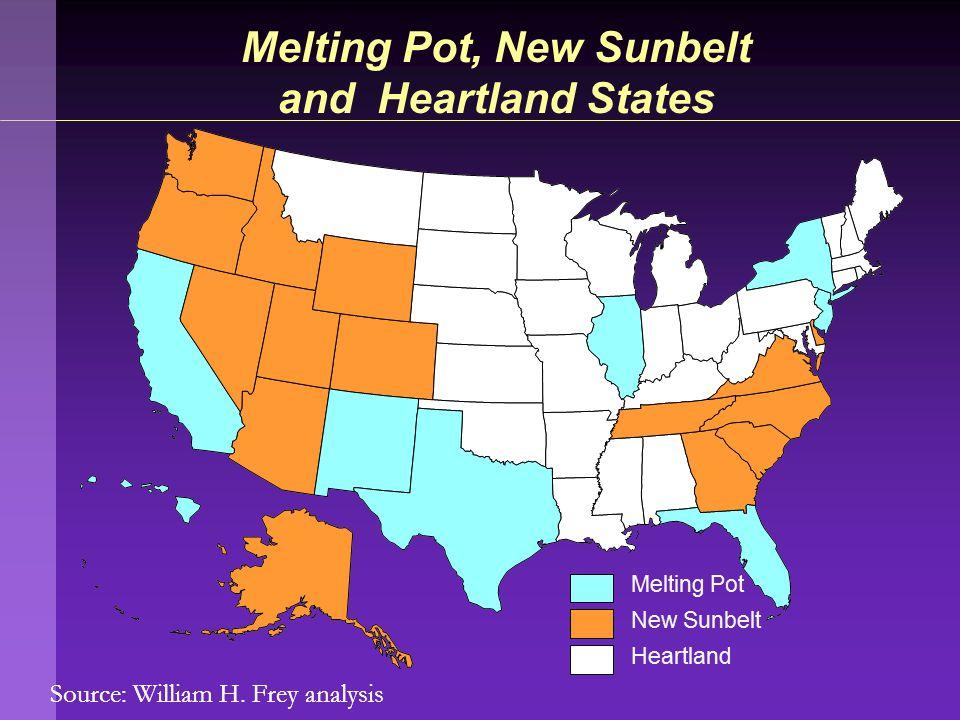 Source: William H. Frey analysis Melting Pot, New Sunbelt and Heartland States Melting Pot New Sunbelt Heartland