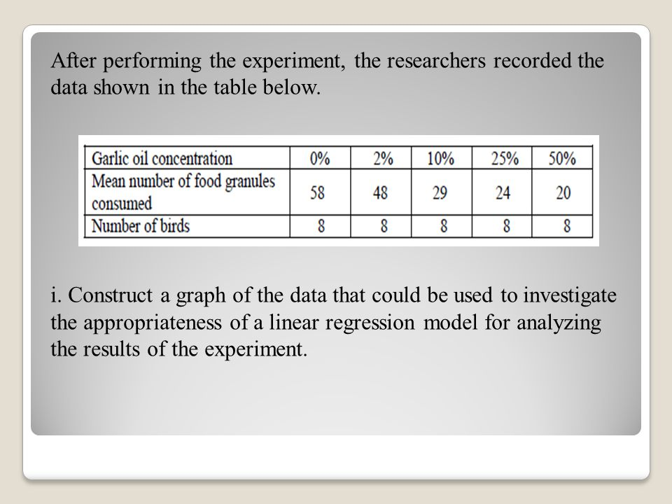 After performing the experiment, the researchers recorded the data shown in the table below. i. Construct a graph of the data that could be used to in