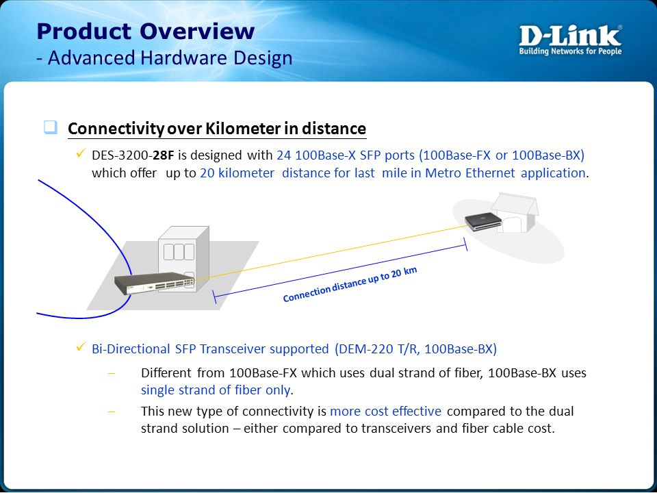 Product Overview - Advanced Hardware Design  Connectivity over Kilometer in distance DES-3200-28F is designed with 24 100Base-X SFP ports (100Base-FX or 100Base-BX) which offer up to 20 kilometer distance for last mile in Metro Ethernet application.