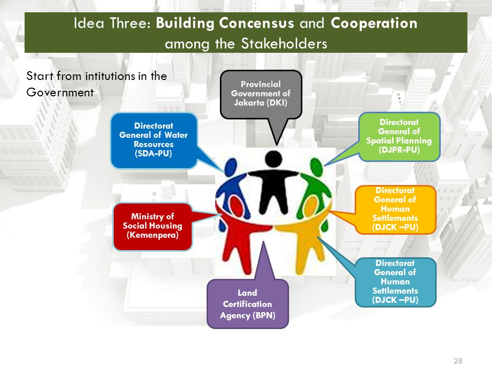 28 Idea Three: Building Concensus and Cooperation among the Stakeholders Directorat General of Spatial Planning (DJPR-PU) Directorat General of Human