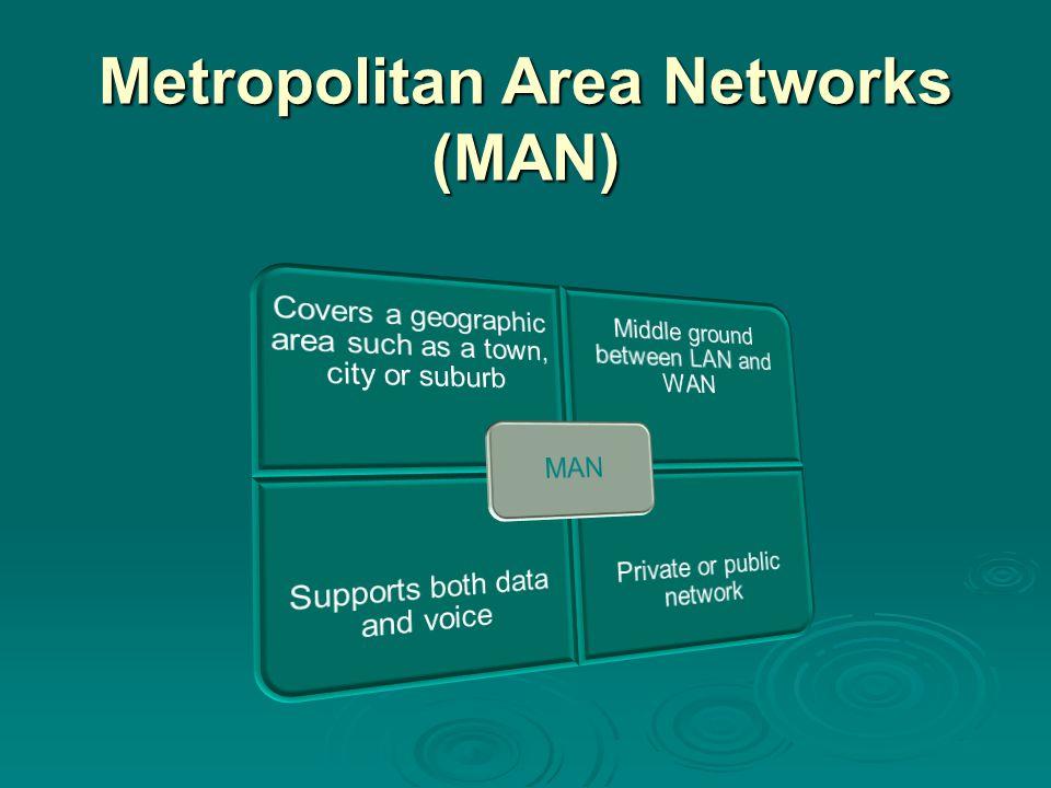 Metropolitan Area Networks (MAN)