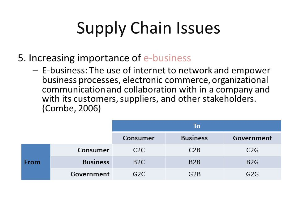 Supply Chain Issues 5. Increasing importance of e-business – E-business: The use of internet to network and empower business processes, electronic com