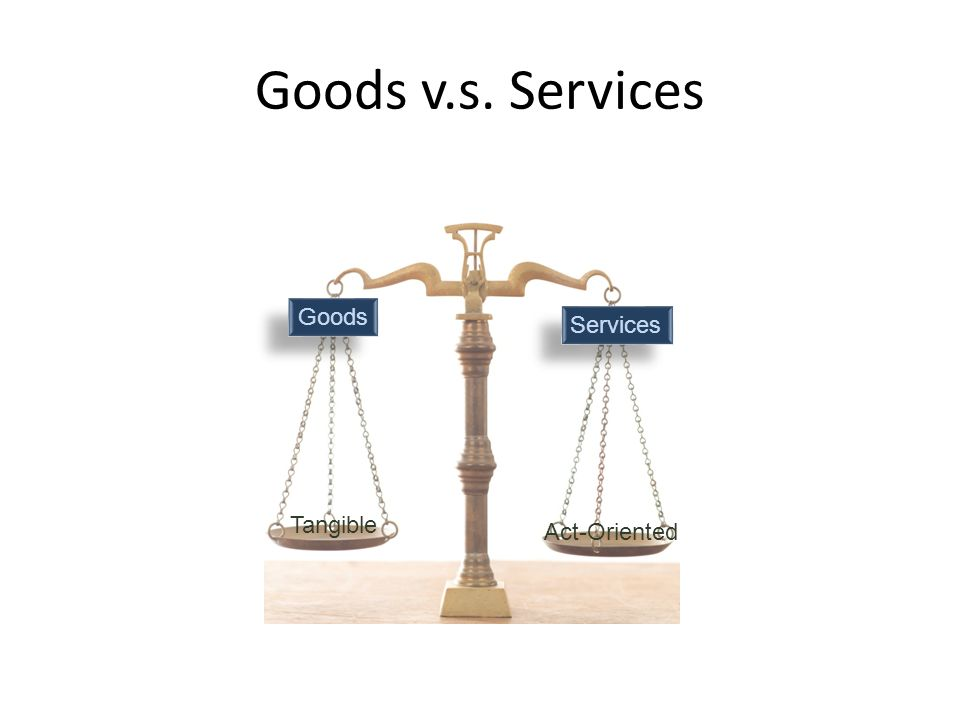 Goods v.s. Services Tangible Act-Oriented Goods Services