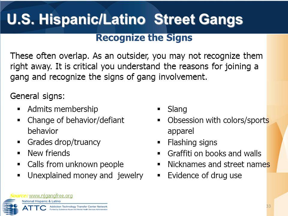 U.S. Hispanic/Latino Street Gangs U.S. Hispanic/Latino Street Gangs 33  Admits membership  Slang  Change of behavior/defiant behavior  Obsession w