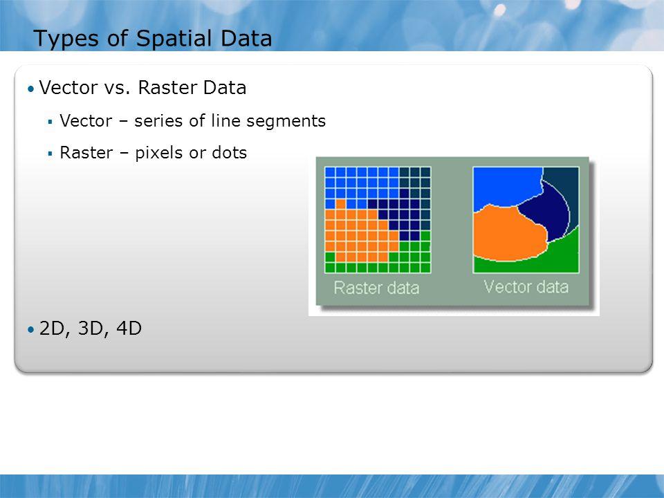 Types of Spatial Data Vector vs.