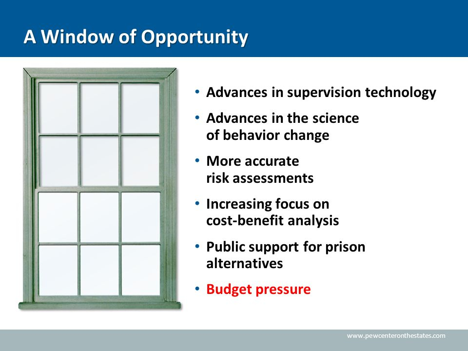 www.pewcenteronthestates.com A Window of Opportunity Advances in supervision technology Advances in the science of behavior change More accurate risk assessments Increasing focus on cost-benefit analysis Public support for prison alternatives Budget pressure