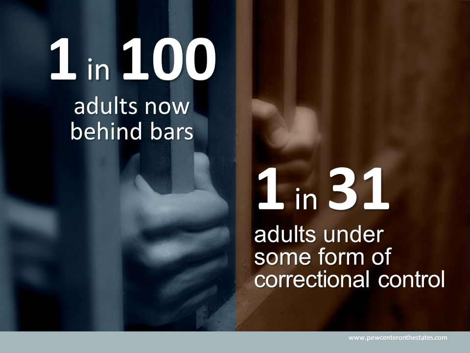 www.pewcenteronthestates.com 1 in 31 adults under some form of correctional control 1 in 100 adults now behind bars