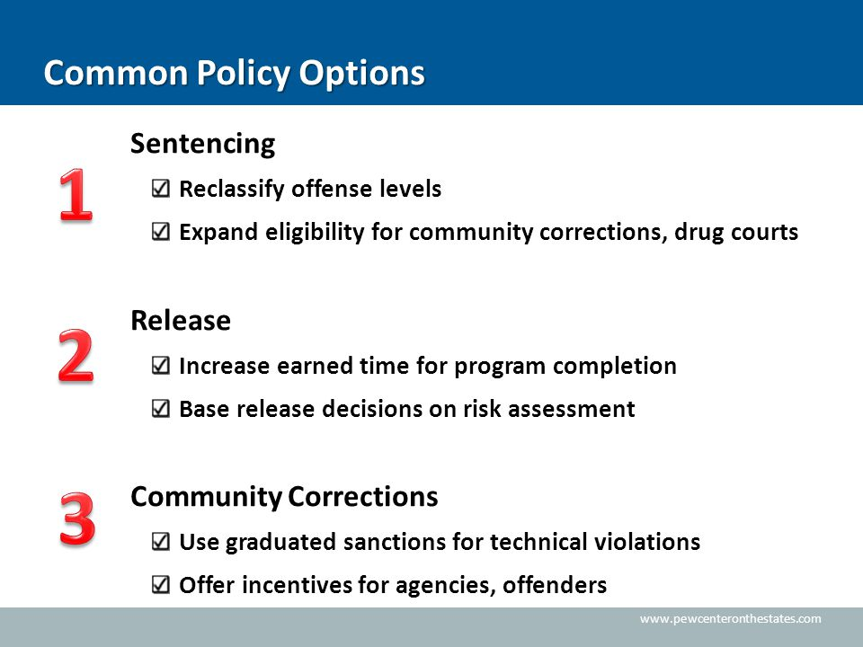 www.pewcenteronthestates.com Common Policy Options Sentencing Reclassify offense levels Expand eligibility for community corrections, drug courts Release Increase earned time for program completion Base release decisions on risk assessment Community Corrections Use graduated sanctions for technical violations Offer incentives for agencies, offenders