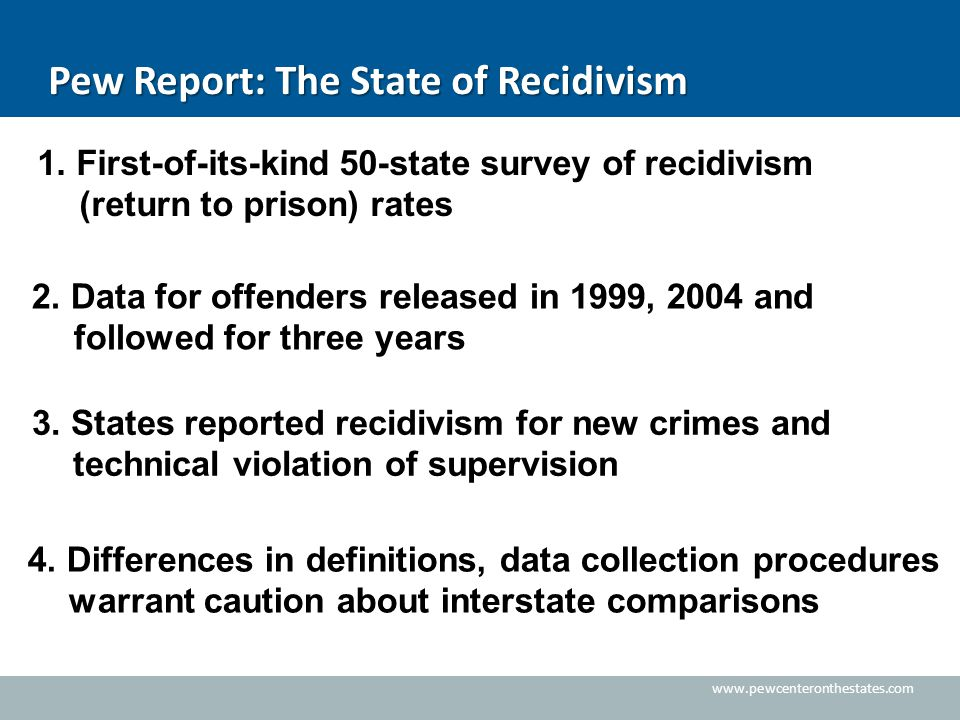 www.pewcenteronthestates.com Pew Report: The State of Recidivism 1. First-of-its-kind 50-state survey of recidivism (return to prison) rates 2. Data f