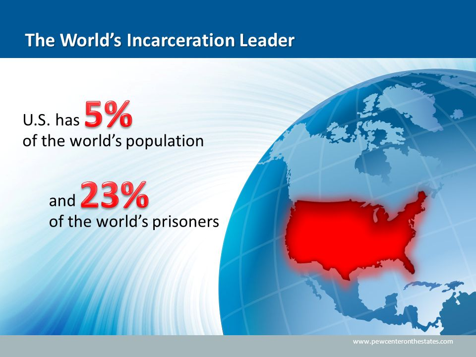 www.pewcenteronthestates.com The World's Incarceration Leader The World's Incarceration Leader www.pewcenteronthestates.com