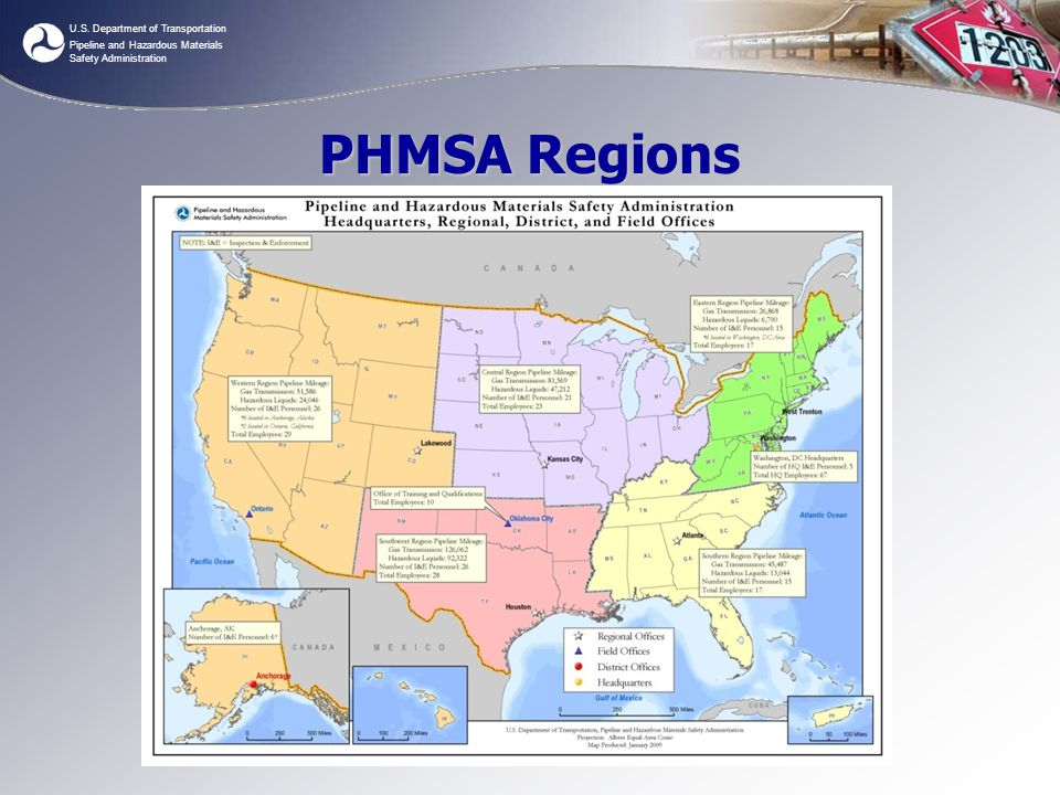 U.S. Department of Transportation Pipeline and Hazardous Materials Safety Administration PHMSA Regions