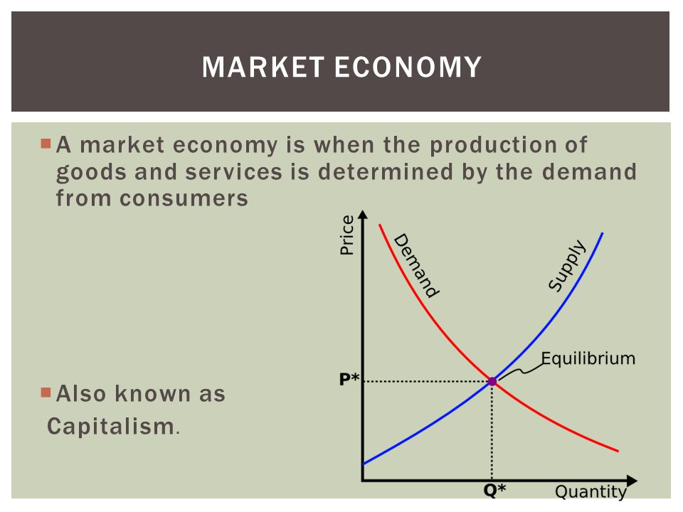  A market economy is when the production of goods and services is determined by the demand from consumers  Also known as Capitalism.