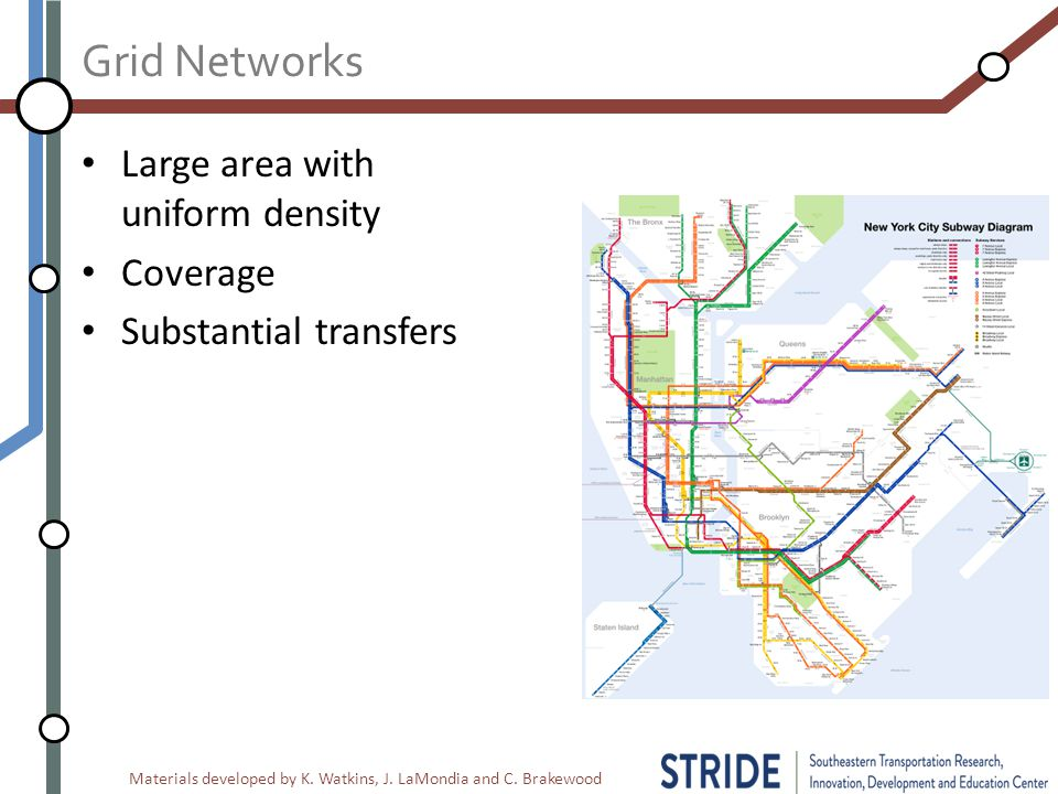 Materials developed by K. Watkins, J. LaMondia and C. Brakewood Grid Networks Large area with uniform density Coverage Substantial transfers