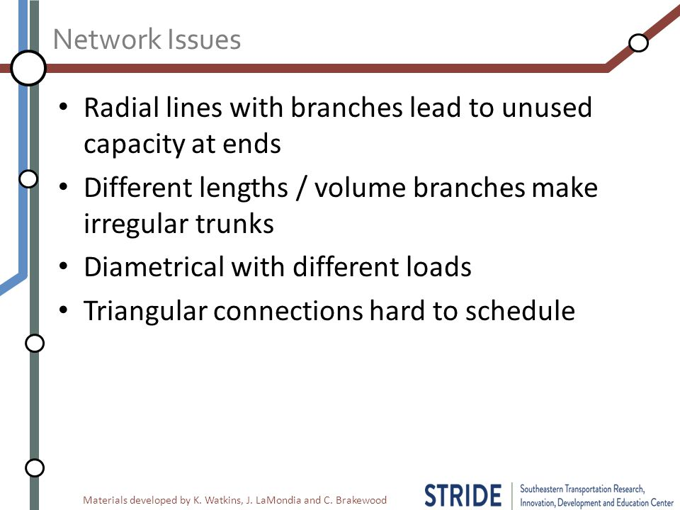 Materials developed by K. Watkins, J. LaMondia and C. Brakewood Network Issues Radial lines with branches lead to unused capacity at ends Different le