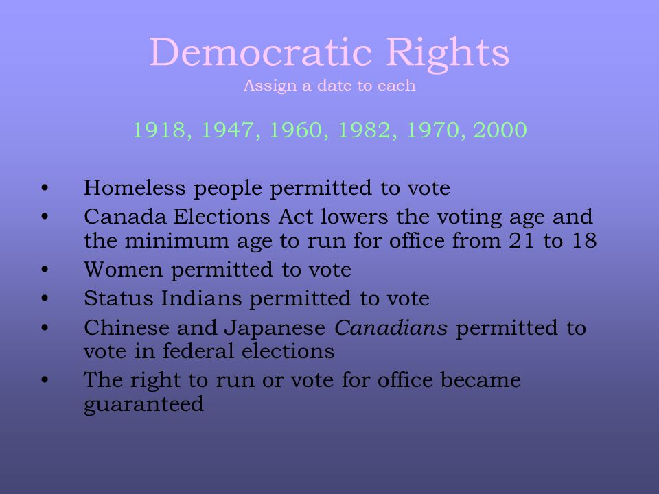 Democratic Rights Assign a date to each 1918, 1947, 1960, 1982, 1970, 2000 Homeless people permitted to vote Canada Elections Act lowers the voting age and the minimum age to run for office from 21 to 18 Women permitted to vote Status Indians permitted to vote Chinese and Japanese Canadians permitted to vote in federal elections The right to run or vote for office became guaranteed