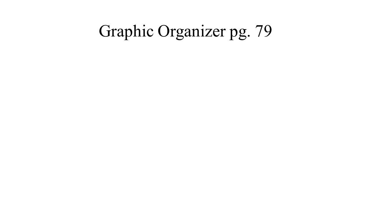 Graphic Organizer pg. 79