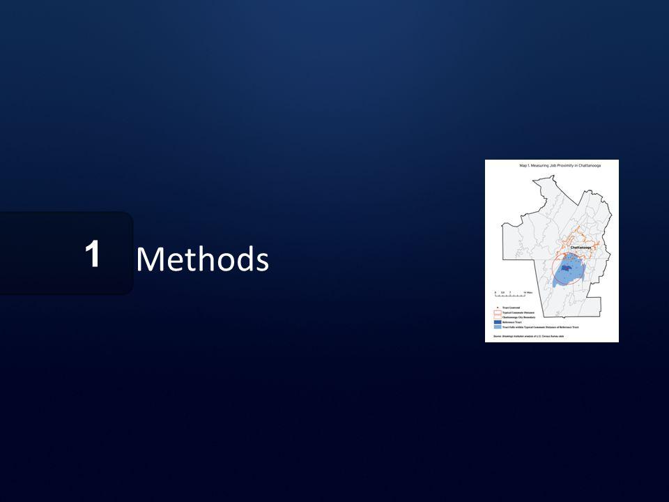 Methods 1