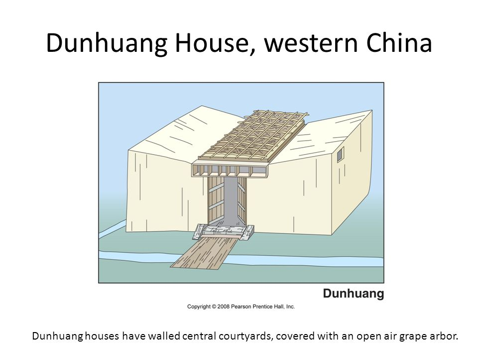 Turpan House, western China Turpan is located in a deep valley with little open land.