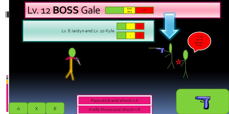 Lv. 12 BOSS Gale BAX 30 HP Boss Gale No! He has the legendary knife! Lv. 8 Jaidyn and Lv. 10 Kyle 13 HP J 18 HP K Knife throw and shoot = X Pass stick