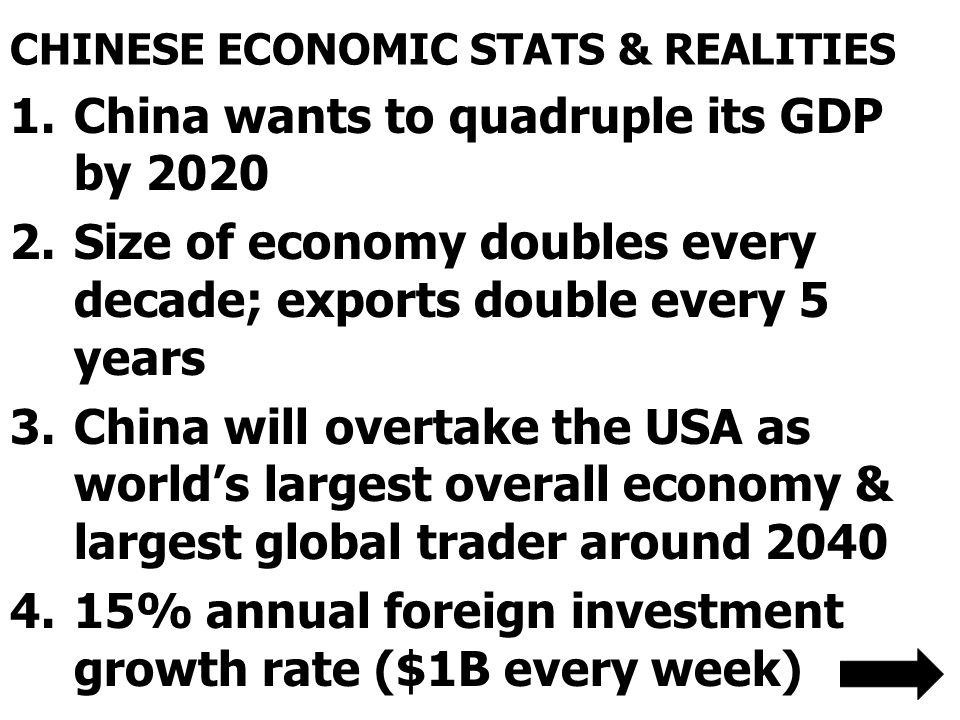 CHINESE ECONOMIC STATS & REALITIES 1.China wants to quadruple its GDP by 2020 2.Size of economy doubles every decade; exports double every 5 years 3.China will overtake the USA as world's largest overall economy & largest global trader around 2040 4.15% annual foreign investment growth rate ($1B every week)