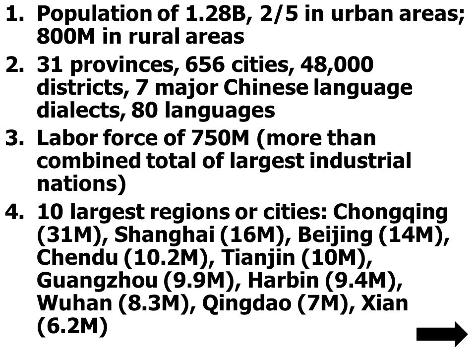 1.Population of 1.28B, 2/5 in urban areas; 800M in rural areas 2.31 provinces, 656 cities, 48,000 districts, 7 major Chinese language dialects, 80 languages 3.Labor force of 750M (more than combined total of largest industrial nations) 4.10 largest regions or cities: Chongqing (31M), Shanghai (16M), Beijing (14M), Chendu (10.2M), Tianjin (10M), Guangzhou (9.9M), Harbin (9.4M), Wuhan (8.3M), Qingdao (7M), Xian (6.2M)