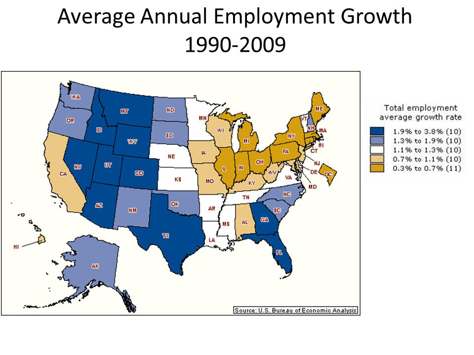 Average Annual Employment Growth 1990-2009