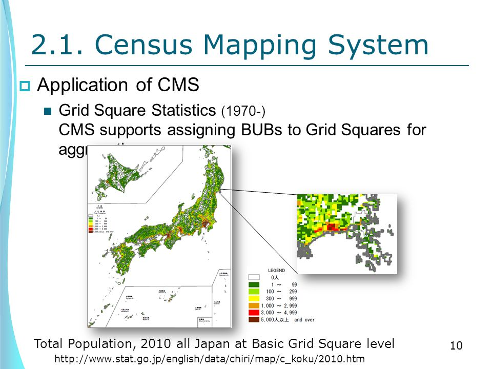 2.1. Census Mapping System  Application of CMS Grid Square Statistics (1970-) CMS supports assigning BUBs to Grid Squares for aggregation 10 Total Po