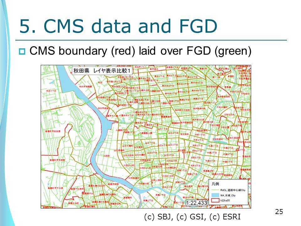 5. CMS data and FGD  CMS boundary (red) laid over FGD (green) 25 (c) SBJ, (c) GSI, (c) ESRI
