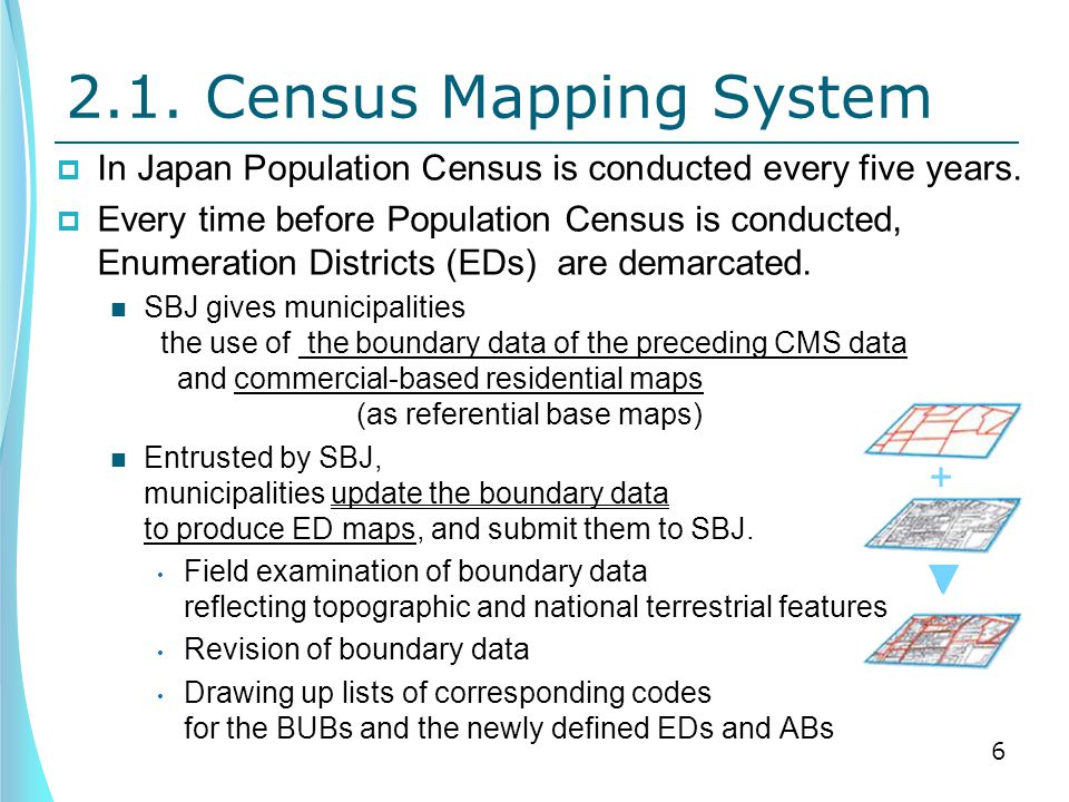 2.1. Census Mapping System  In Japan Population Census is conducted every five years.