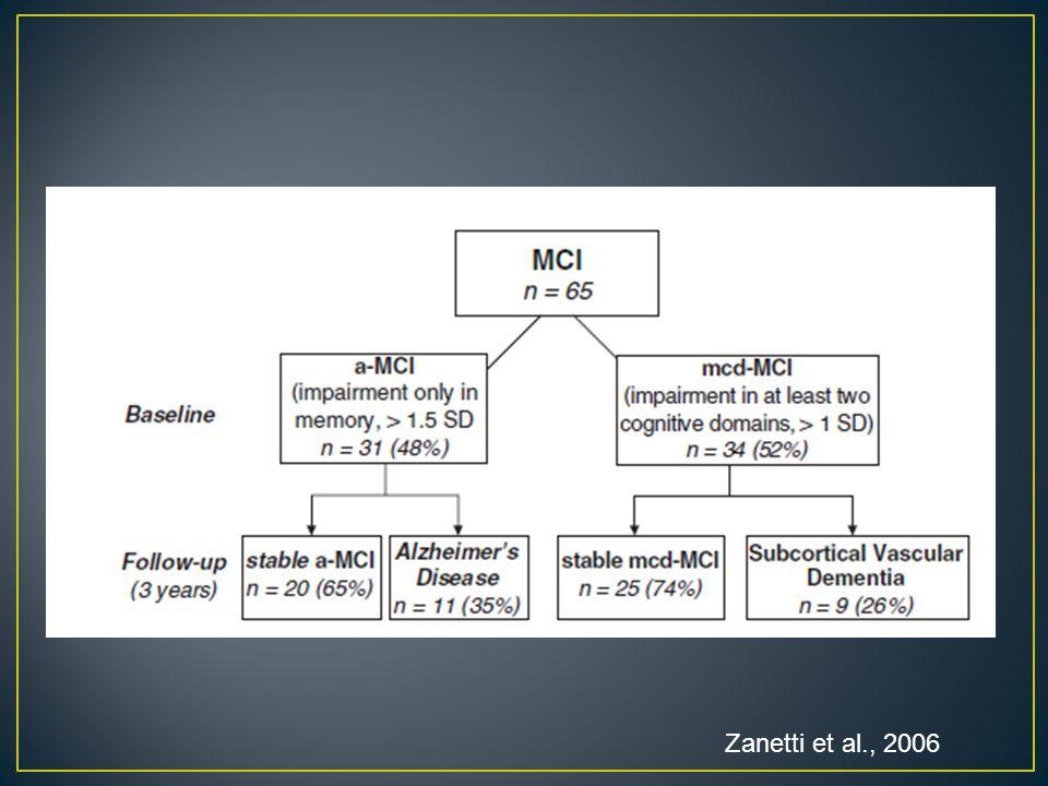 Zanetti et al., 2006