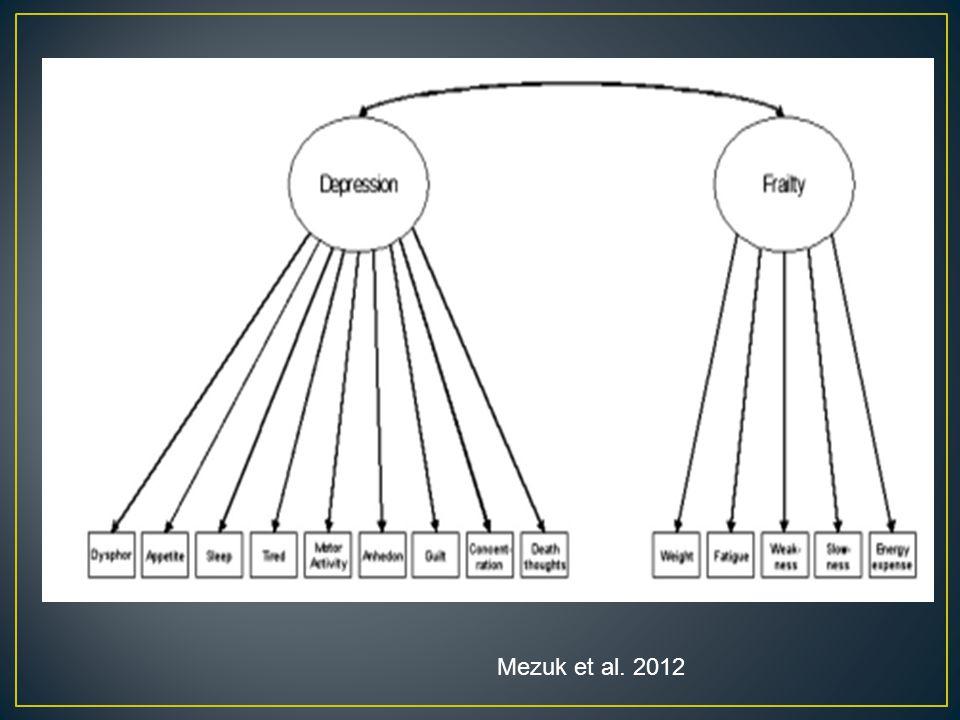 Mezuk et al. 2012