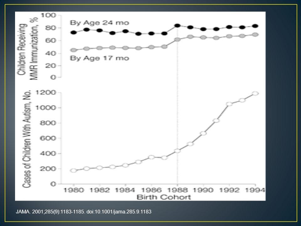 JAMA. 2001;285(9):1183-1185. doi:10.1001/jama.285.9.1183