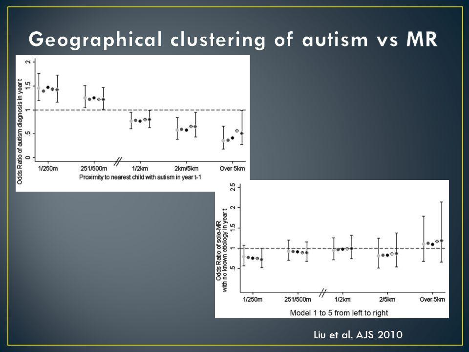 Liu et al. AJS 2010
