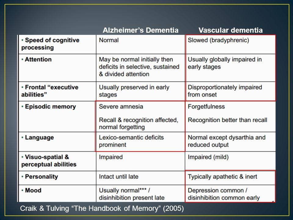 Craik & Tulving The Handbook of Memory (2005) Alzheimer's DementiaVascular dementia