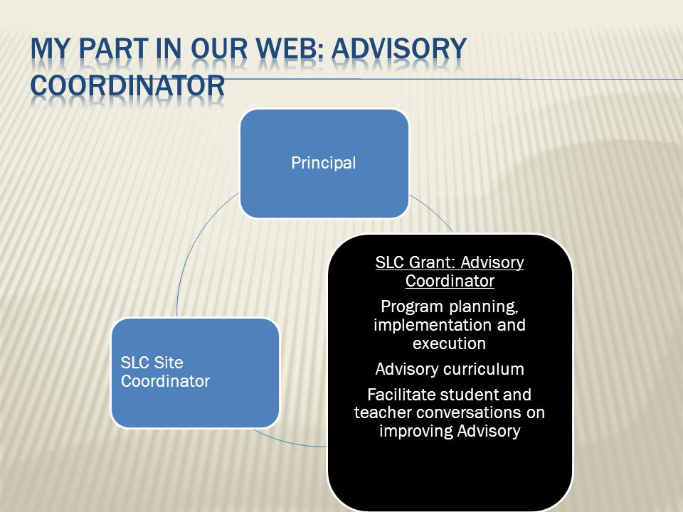 Principal SLC Grant: Advisory Coordinator Program planning, implementation and execution Advisory curriculum Facilitate student and teacher conversations on improving Advisory SLC Site Coordinator