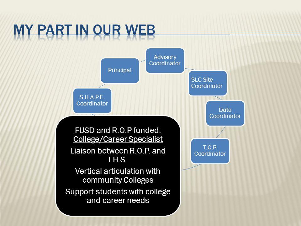 Advisory Coordinator SLC Site Coordinator Data Coordinator T.C.P. Coordinator FUSD and R.O.P funded: College/Career Specialist Liaison between R.O.P.