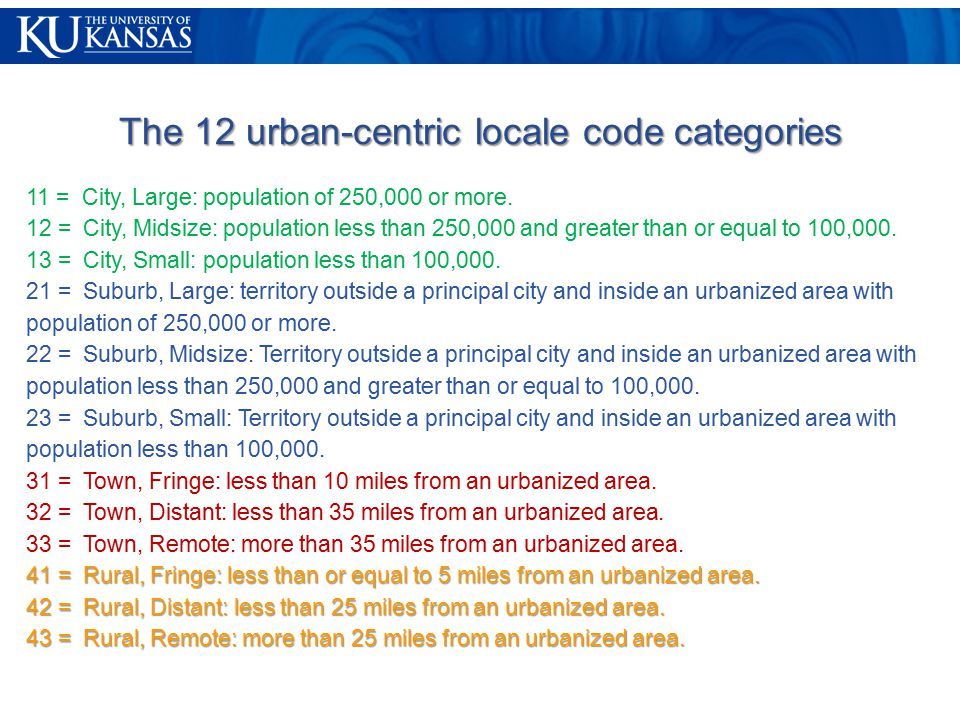 The 12 urban-centric locale code categories 11 = City, Large: population of 250,000 or more.
