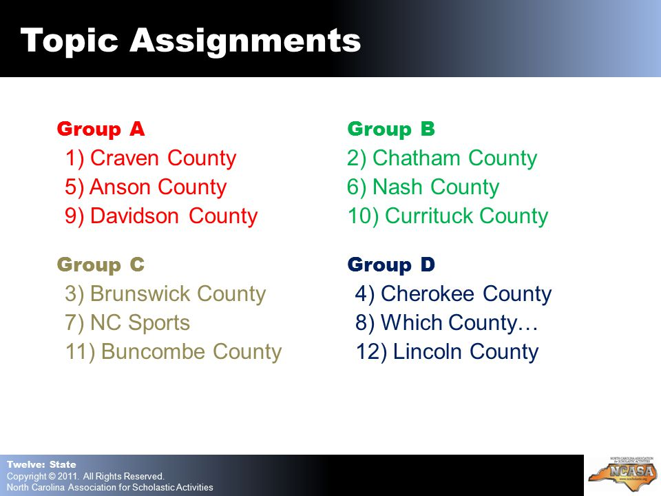Topic Assignments Group A 1) Craven County 5) Anson County 9) Davidson County Group C 3) Brunswick County 7) NC Sports 11) Buncombe County Group B 2) Chatham County 6) Nash County 10) Currituck County Group D 4) Cherokee County 8) Which County… 12) Lincoln County Twelve: State Copyright © 2011.