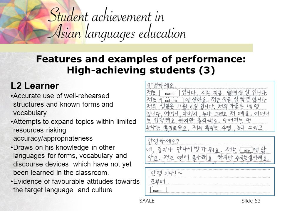 Features and examples of performance: High-achieving students (3) name suburb city name L2 Learner Accurate use of well-rehearsed structures and known forms and vocabulary Attempts to expand topics within limited resources risking accuracy/appropriateness Draws on his knowledge in other languages for forms, vocabulary and discourse devices which have not yet been learned in the classroom.