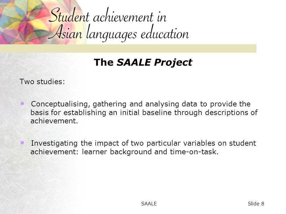 Example 59SAALE