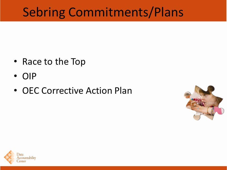 Sebring Commitments/Plans Race to the Top OIP OEC Corrective Action Plan